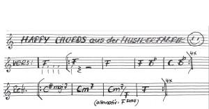 Pharrell Williams - Happy Sheet Chords from Musikerfabrik FörderBand